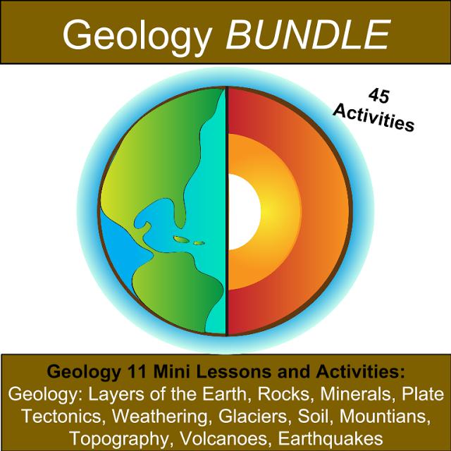 Geology printables