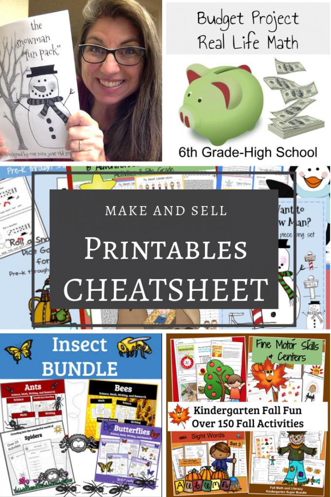 selling printables online