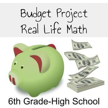 budget project math