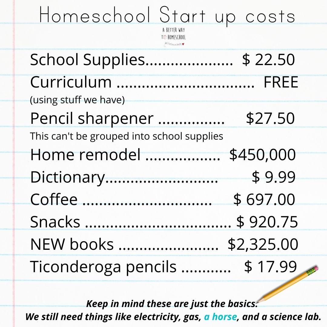 a list of homeschool supplies